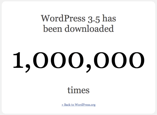 WordPress 3.5 1M Downloads